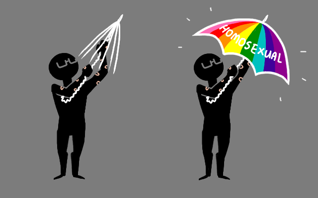 """A sequential image showing the male silhouette on the left-hand side who is about to open his wire umbrella. On the right-hand side is the same man, and this time he has fully opened his umbrella, which has turned into a rainbow umbrella featuring the word """"Homosexual"""""""